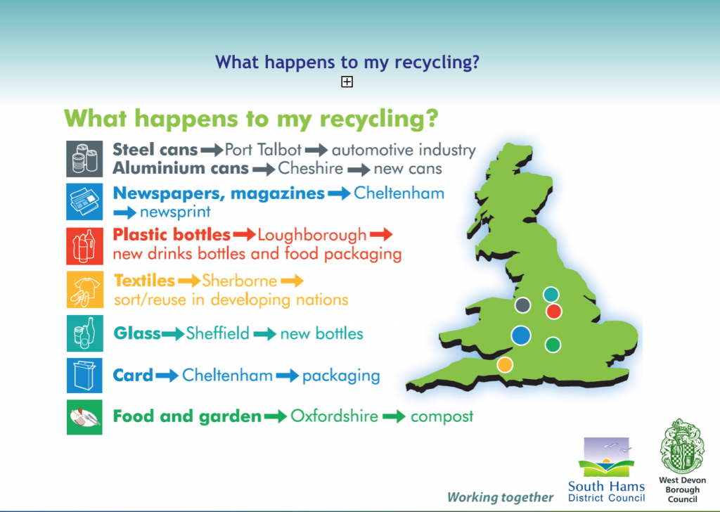 Talking Rubbish Sustainable South Brent